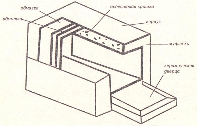 Схема самодельной муфельной