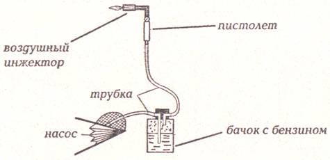 Как сделать горелку ювелирную бензиновую своими руками