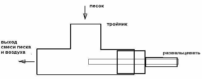 Схему)