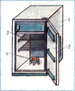 Самодельная коптильня из холодильника своими руками 33