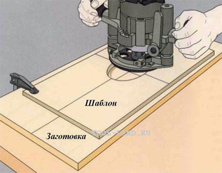 Шаблон для фрезера чертежи