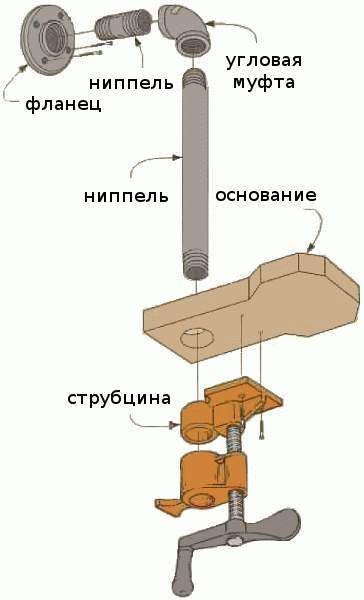 Лифт для фрезера своими руками чертежи