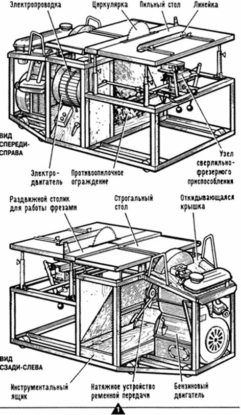 Основой конструкции станка