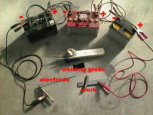Как сделать электролит в майнкрафт