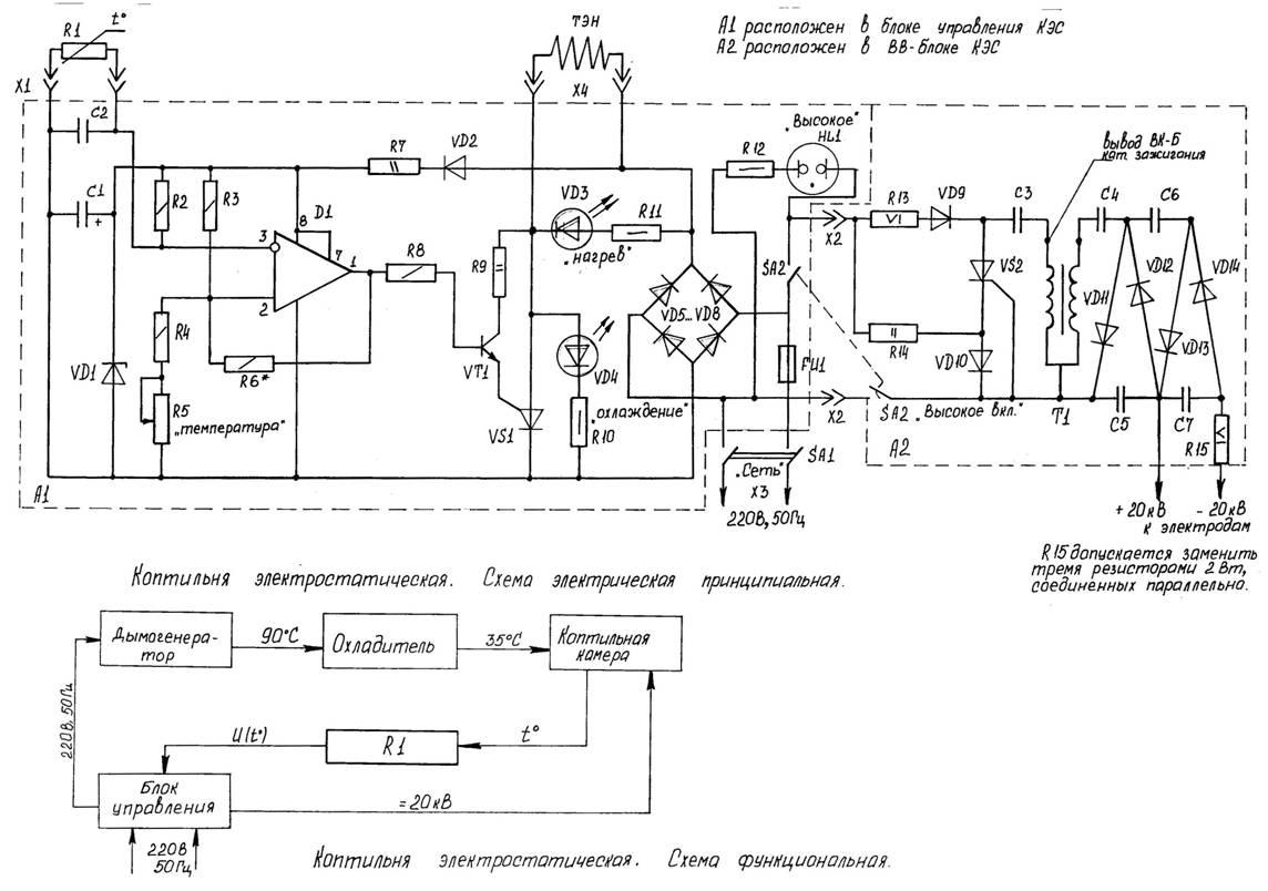 Электростатическая коптильня своими руками из катушки зажигания