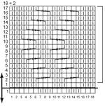 Схема для машинного вязание (увеличение)