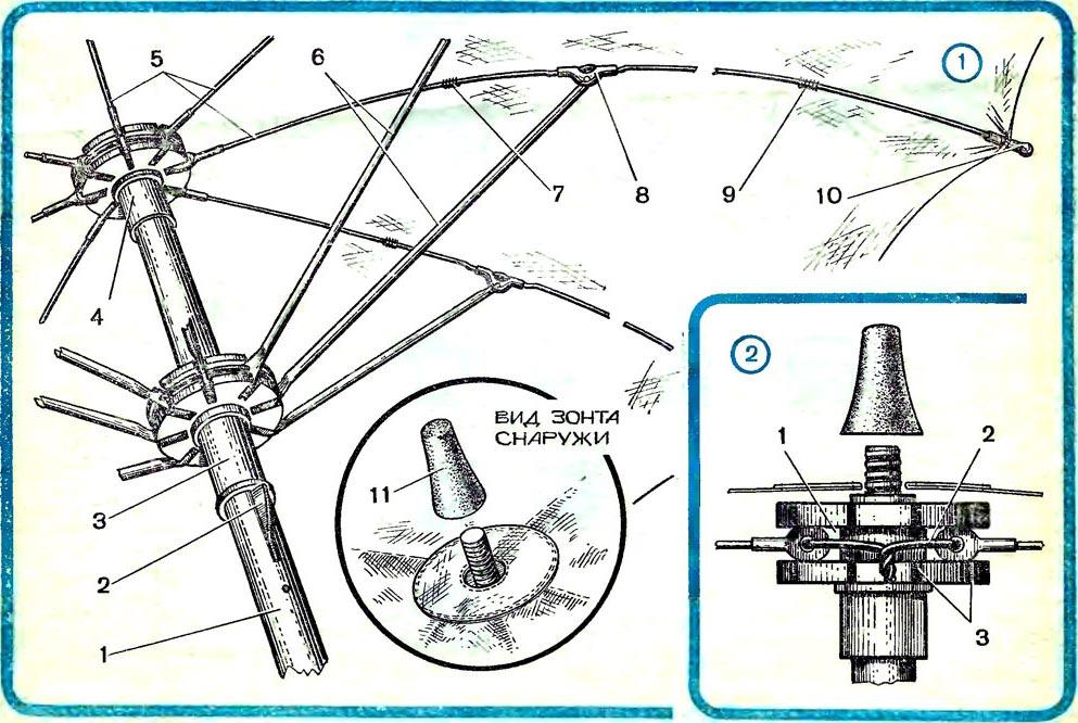 Устройство зонта автомата схема