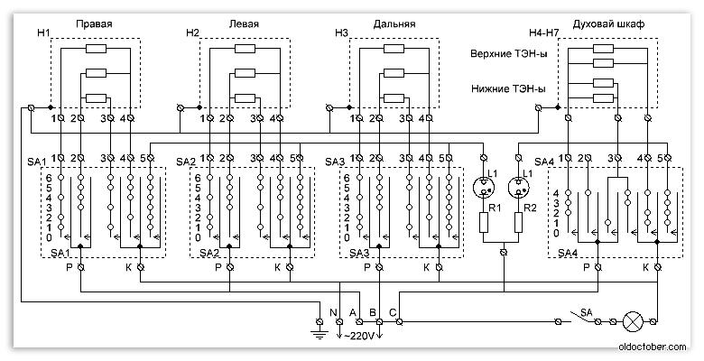 H1, H3 – электроконфорка