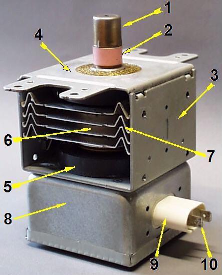 Как сделать магнетрон в домашних условиях видео