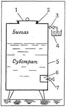 Биогаз в 200 литровой бочке схема для дома