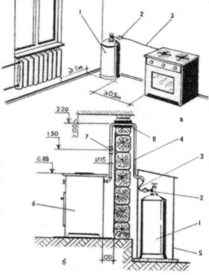 а) схема размещения установки