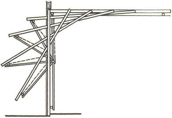 Схема открывания ворот.