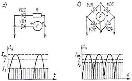 Схема измерителя с