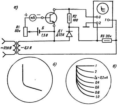 Приставка к осциллографу для