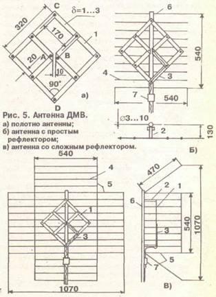 Простейший рефлектор 4 (рис.