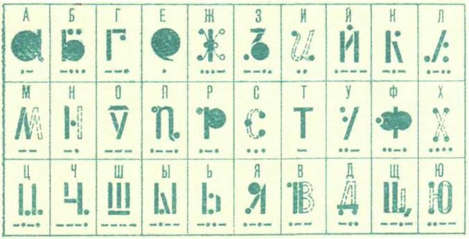 Тренировки азбуки программа морзе для