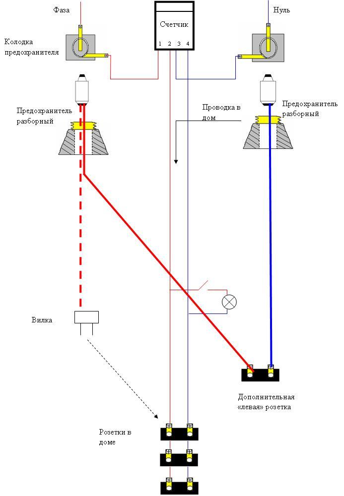 Схема охлаждения двигателя