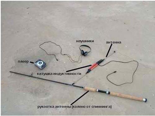Как сделать электрическая удочка своими руками - Идеи для дома своими руками. Короб для хранения вещей