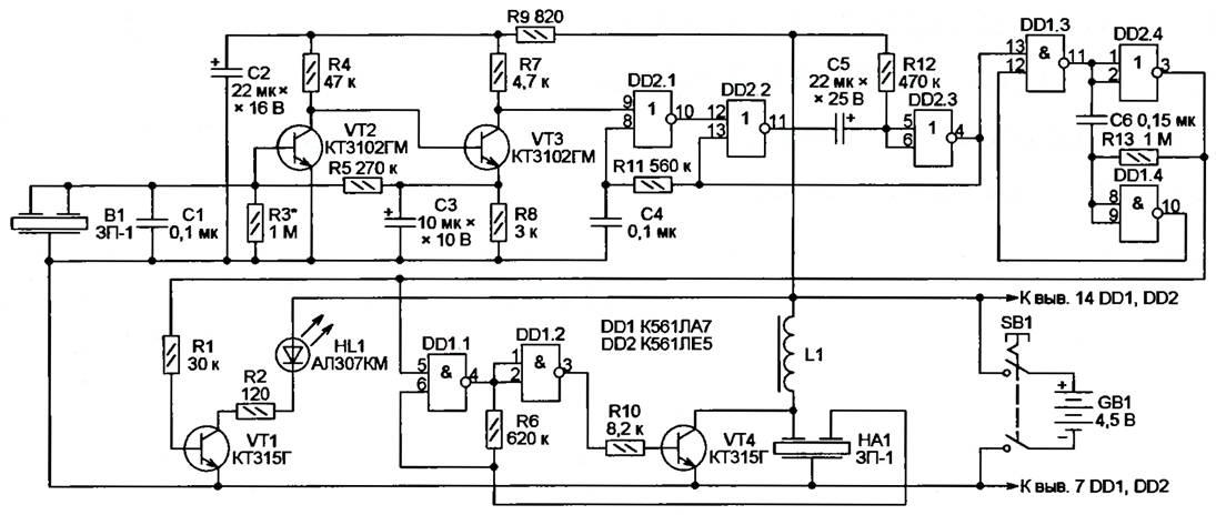 на какой частоте работают сигнализаторы поклевки