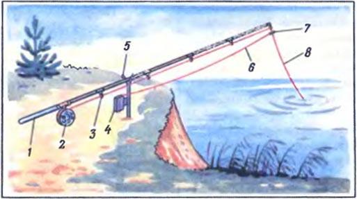 4 — сигнализатор поклевки;