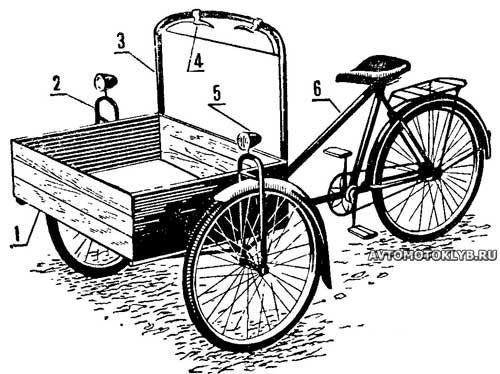Грузовой велосипед 25
