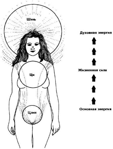 kak-preobrazovat-seksualnuyu-energiyu-v