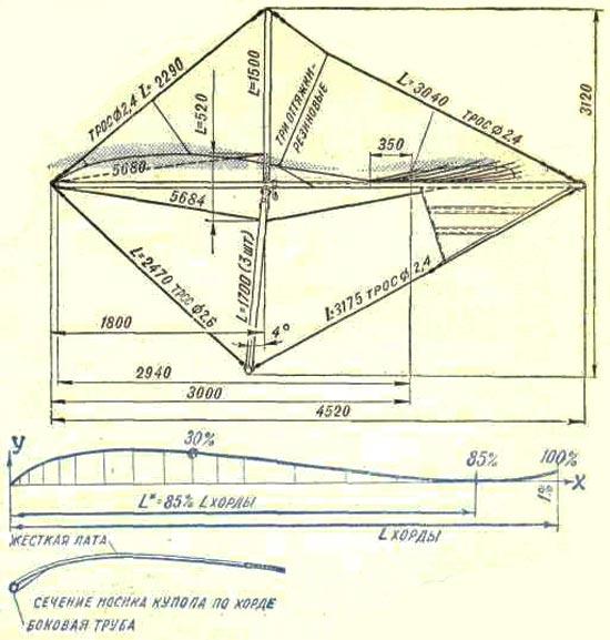 Схема дельтаплан своими руками 39