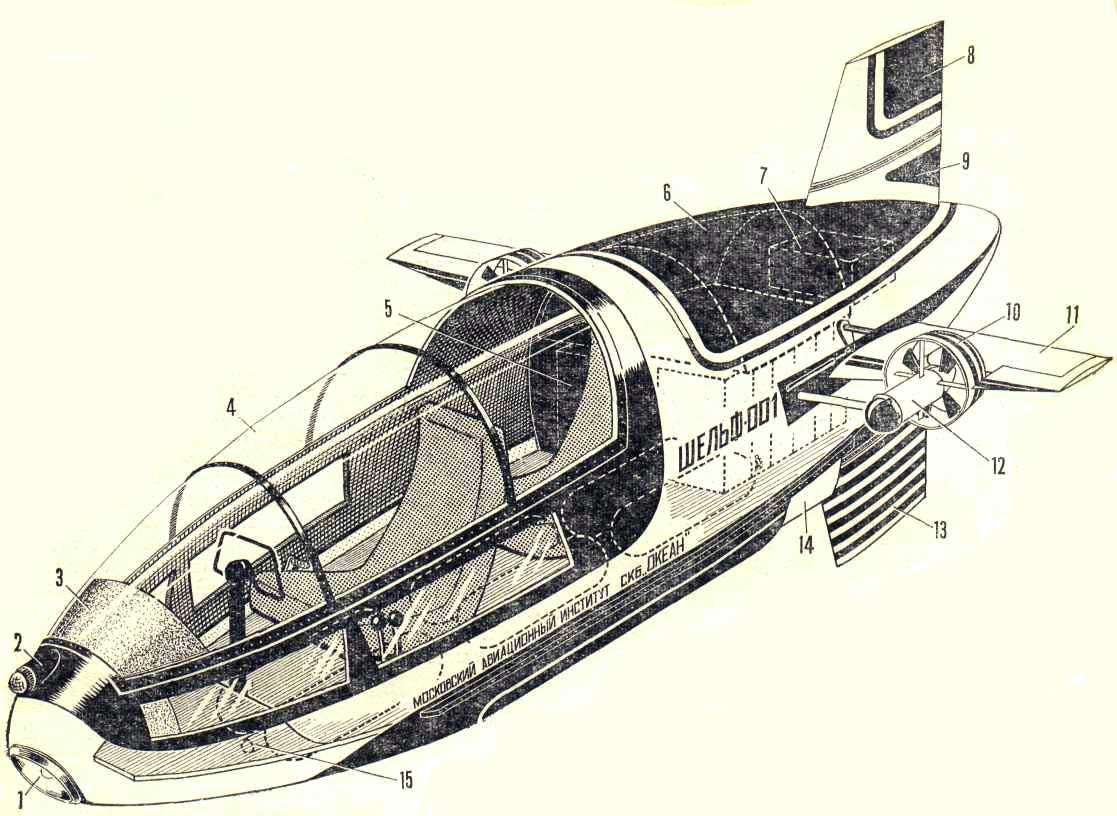 подводной лодки «